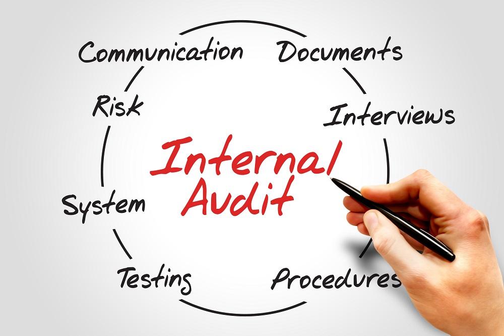 Interne audit vragenlijst opstellen